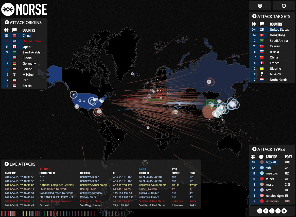 ネットバンキングウイルス無力化作戦の実施