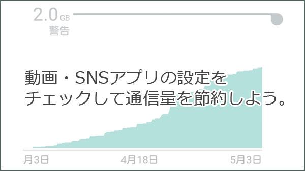 動画・SNSアプリの設定をチェックして通信量を節約しよう。